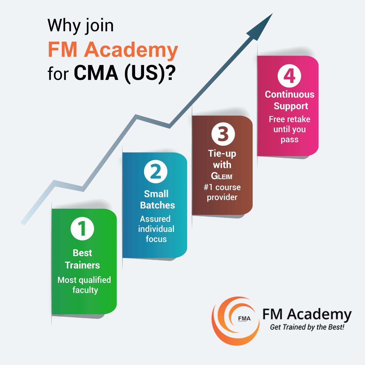 FM Academy - CMA US Training